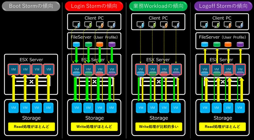 図1-13