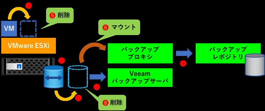 図1-17