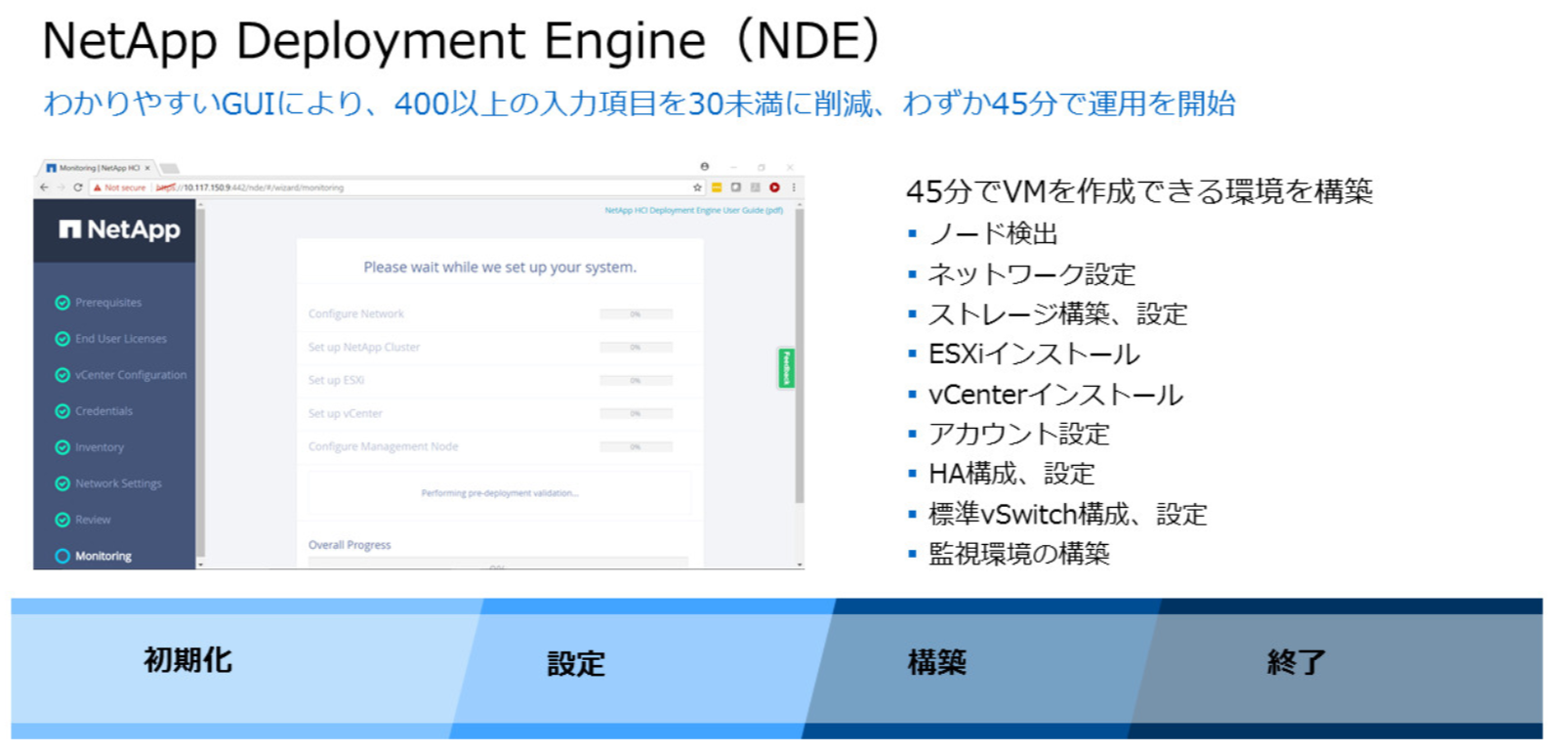 NetApp Deployment Engine(NDE)