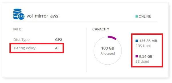 データ保存領域のクラウド移行検証 4