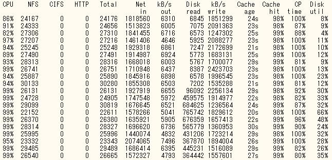 AFF8080のコントローラ性能