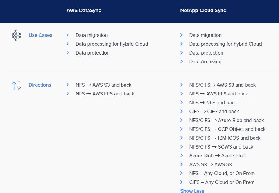 Cloud Syncの特徴について_2