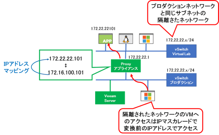 図1-18