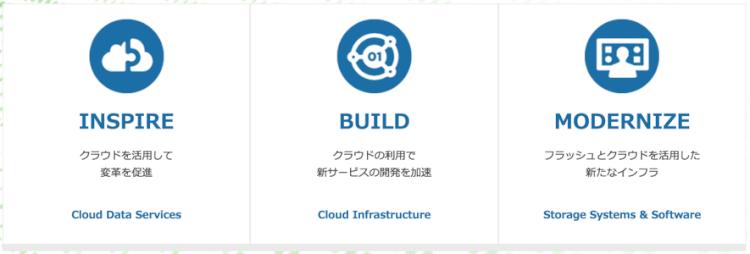 NetApp-Innovation-2019-02