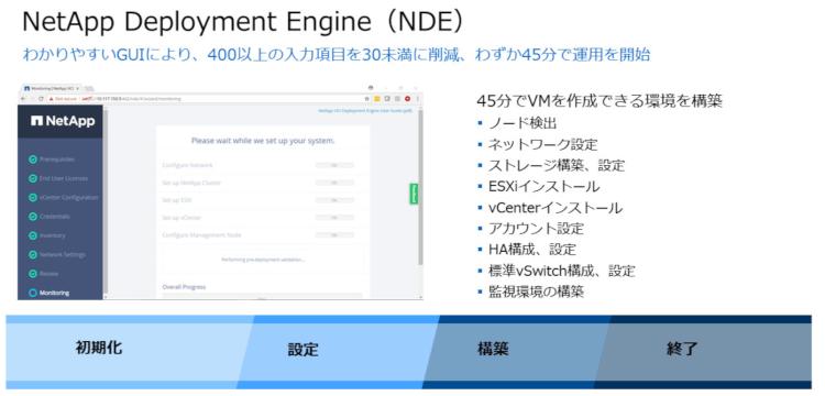 NetApp Deployment Engine(NDE)