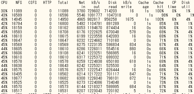 FAS8040のコントローラ性能