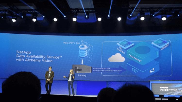 NetApp Data Availability Service