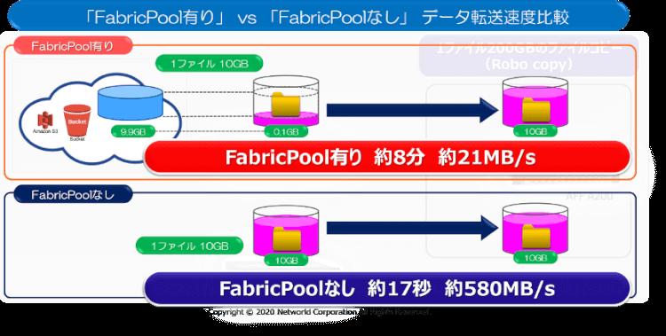 nw2-FabricPool-02