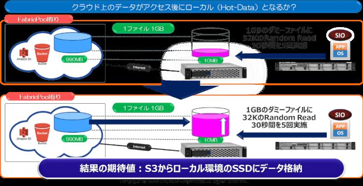 nw2-FabricPool-03
