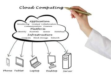 ハイブリッドクラウドを実現するONTAP Cloud on AWSとVMware Cloud on AWS