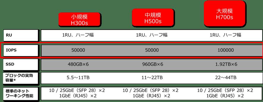 hci-performance-02