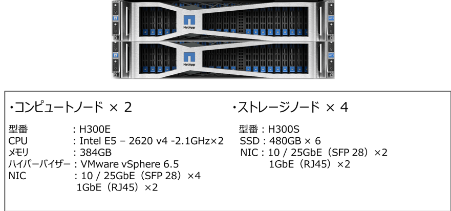 hci-performance-04