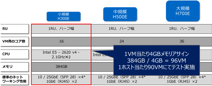 hci-performance-13