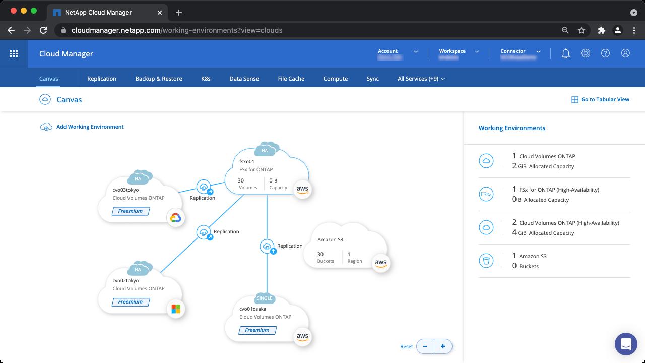 図3. NetApp Cloud Manager での画面(マルチクラウドでのデータ転送設定をした画面)