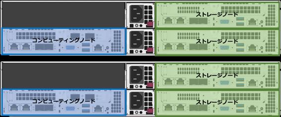 2ストレージノード構成イメージ01
