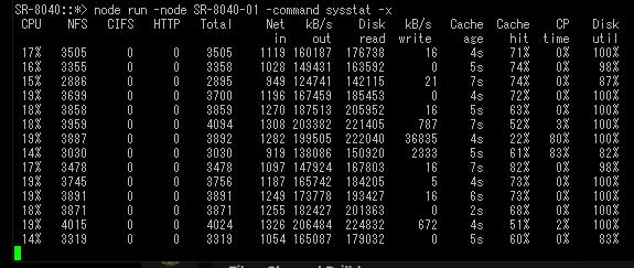 (5)のパターンでXCPを実行中のソース(FAS8040)の負荷